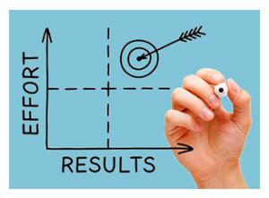 Effort vs Results