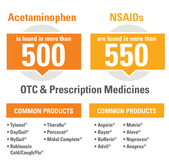 AGA_Infographic Drugs