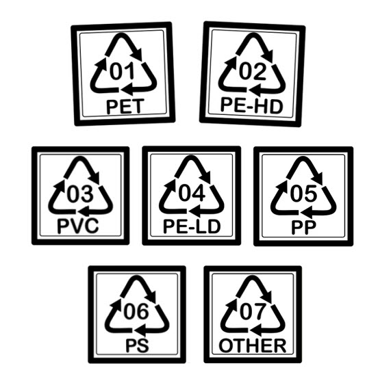Recycling Symbols for Plastics Numbers 1 Thru 7_Daily Plate of Crazy